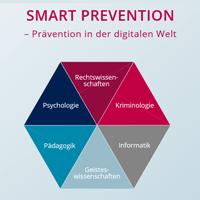 Smart Prevention